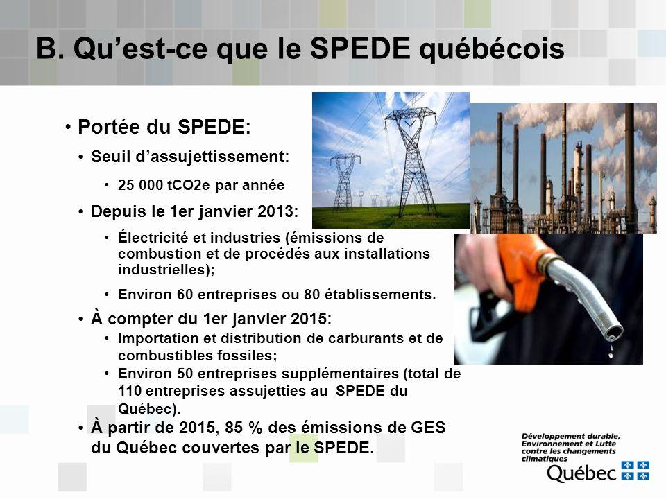 Portée du SPEDE: Seuil d'assujettissement: 25 000 tCO2e par année Depuis le 1er janvier 2013: Électricité et industries (émissions de combustion et de