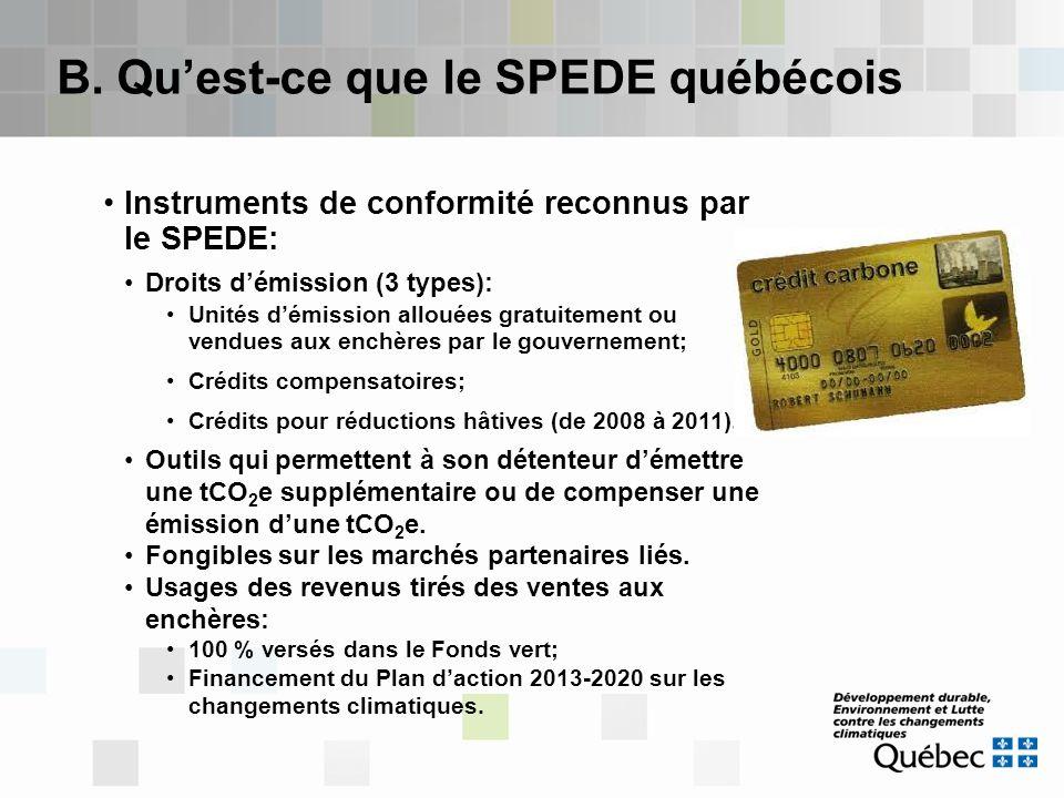 B. Qu'est-ce que le SPEDE québécois Instruments de conformité reconnus par le SPEDE: Droits d'émission (3 types): Unités d'émission allouées gratuitem