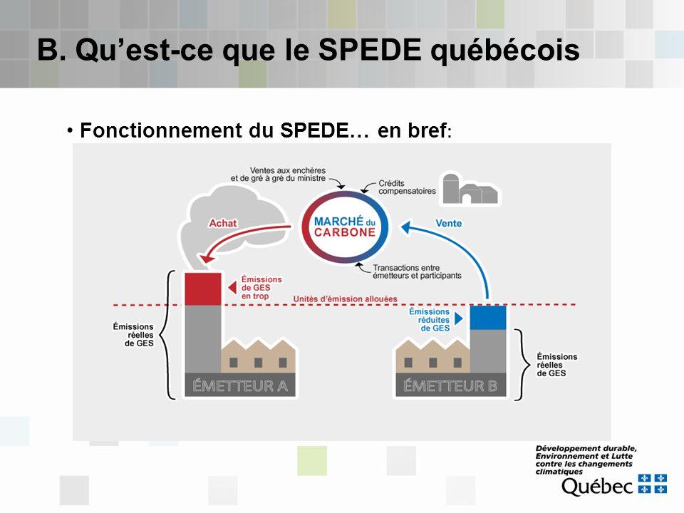B. Qu'est-ce que le SPEDE québécois Fonctionnement du SPEDE… en bref :