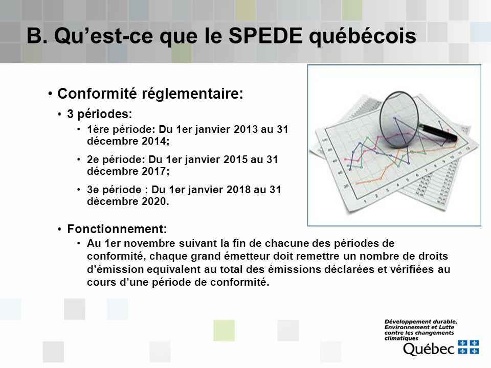 B. Qu'est-ce que le SPEDE québécois Conformité réglementaire: 3 périodes: 1ère période: Du 1er janvier 2013 au 31 décembre 2014; 2e période: Du 1er ja