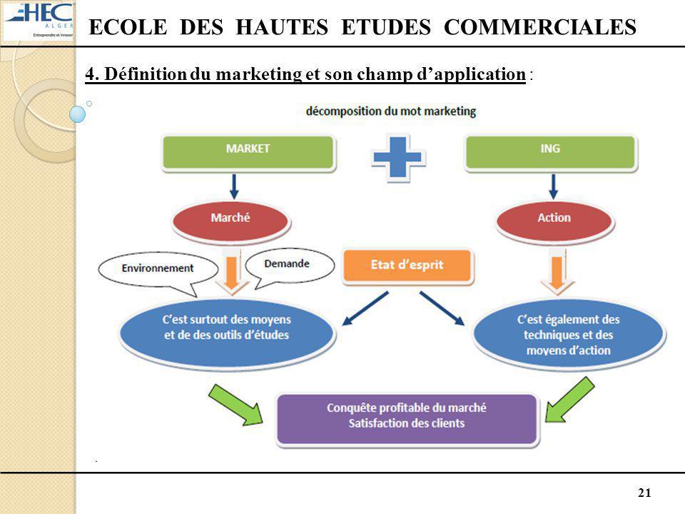 21 ECOLE DES HAUTES ETUDES COMMERCIALES 4. Définition du marketing et son champ d'application :
