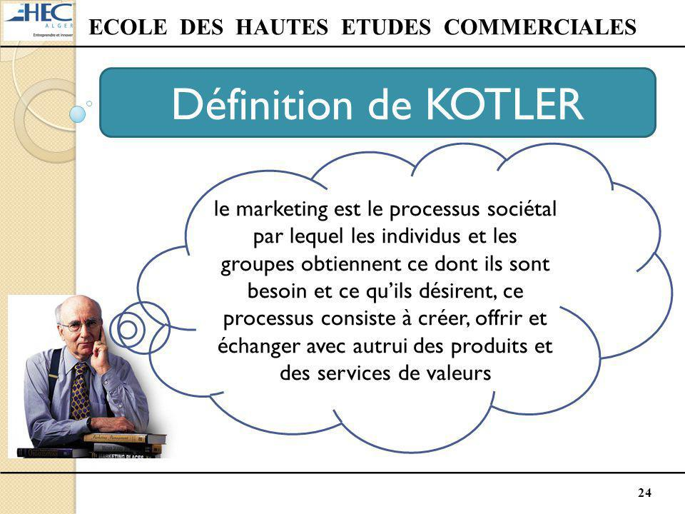 24 ECOLE DES HAUTES ETUDES COMMERCIALES Définition de KOTLER le marketing est le processus sociétal par lequel les individus et les groupes obtiennent
