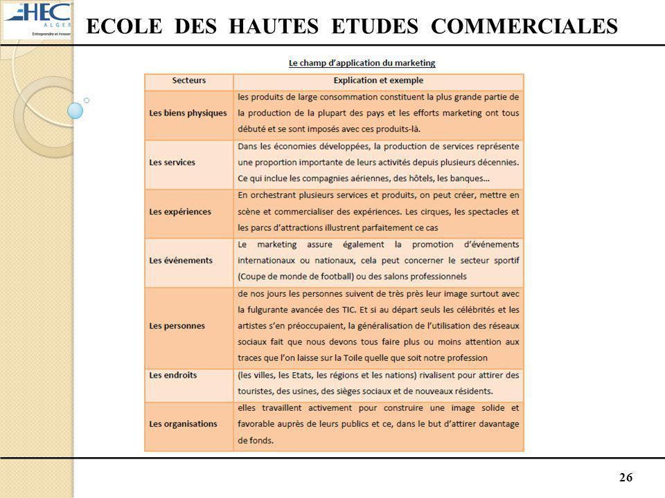 26 ECOLE DES HAUTES ETUDES COMMERCIALES