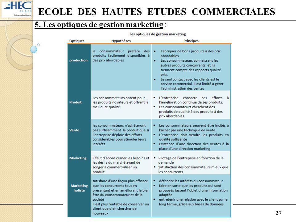 27 ECOLE DES HAUTES ETUDES COMMERCIALES 5. Les optiques de gestion marketing :