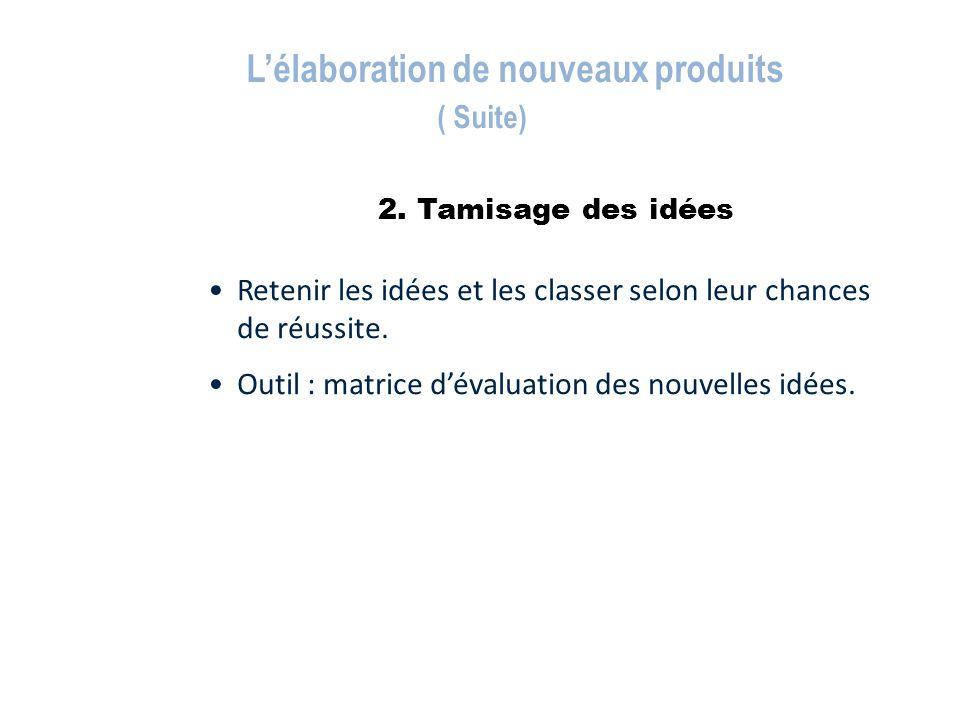 2. Tamisage des idées L'élaboration de nouveaux produits ( Suite) de nouveaux produits [suite] Retenir les idées et les classer selon leur chances de