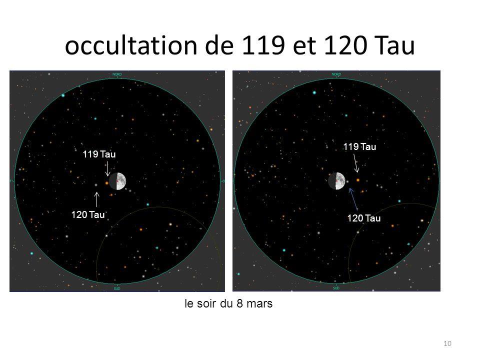 occultation de 119 et 120 Tau 10 le soir du 8 mars Dabih Junon 97 Tau Kappa Aqr 104 Tau 120 Tau 119 Tau 120 Tau 119 Tau
