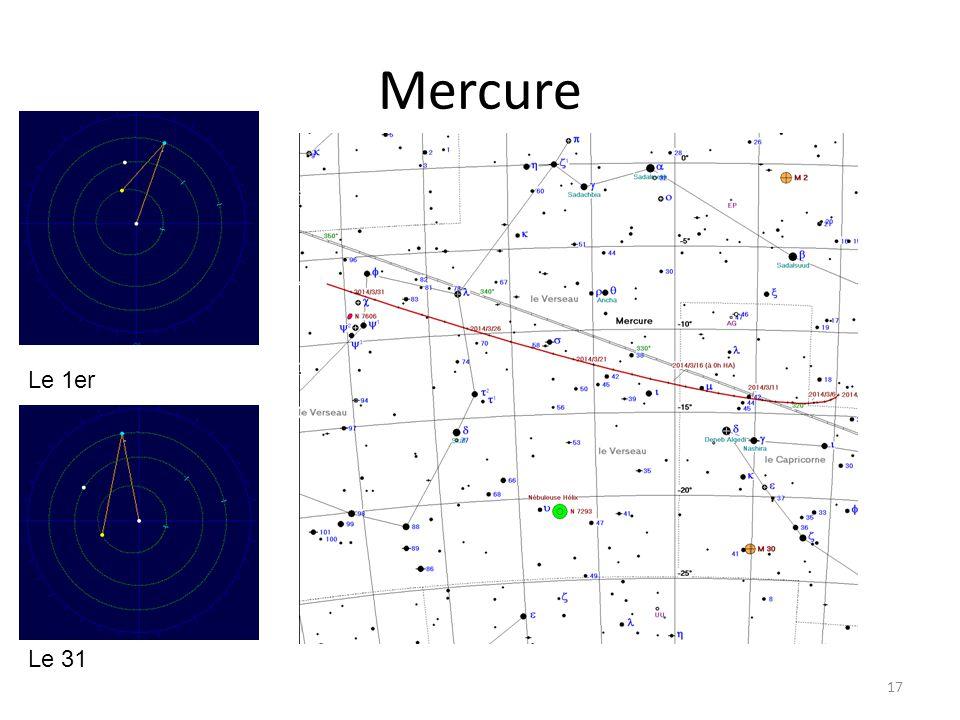 Mercure 17 Le 1er Le 31