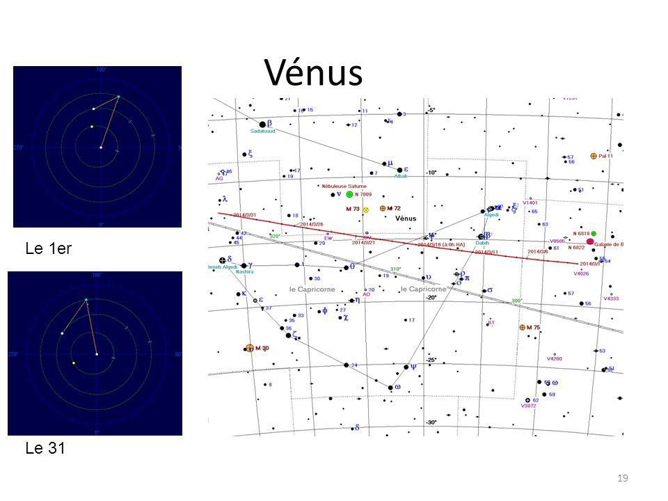 Vénus 19 Le 1er Le 31