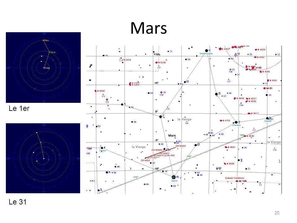 Mars 20 Le 1er Le 31