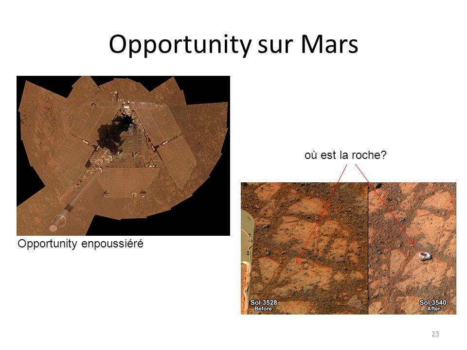 Opportunity sur Mars 23 Opportunity enpoussiéré où est la roche