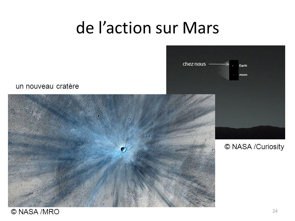 de l'action sur Mars 24 © NASA /MRO un nouveau cratère © NASA /Curiosity chez nous