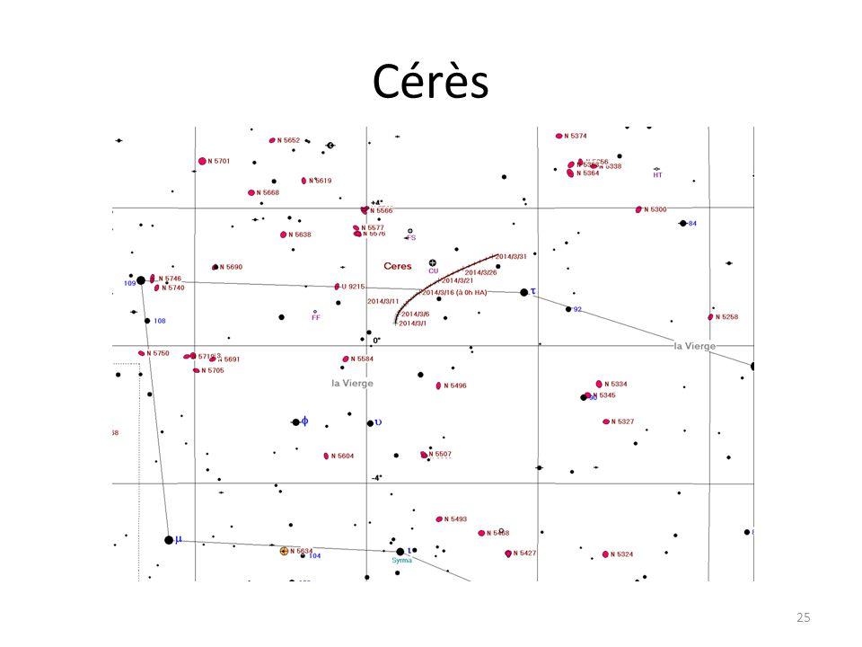 Cérès 25 Dzêta Tau M 1 Cérès