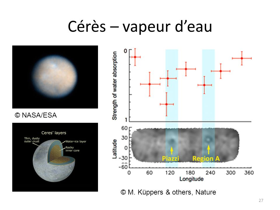 Cérès – vapeur d'eau 27 © NASA/ESA © M. Küppers & others, Nature