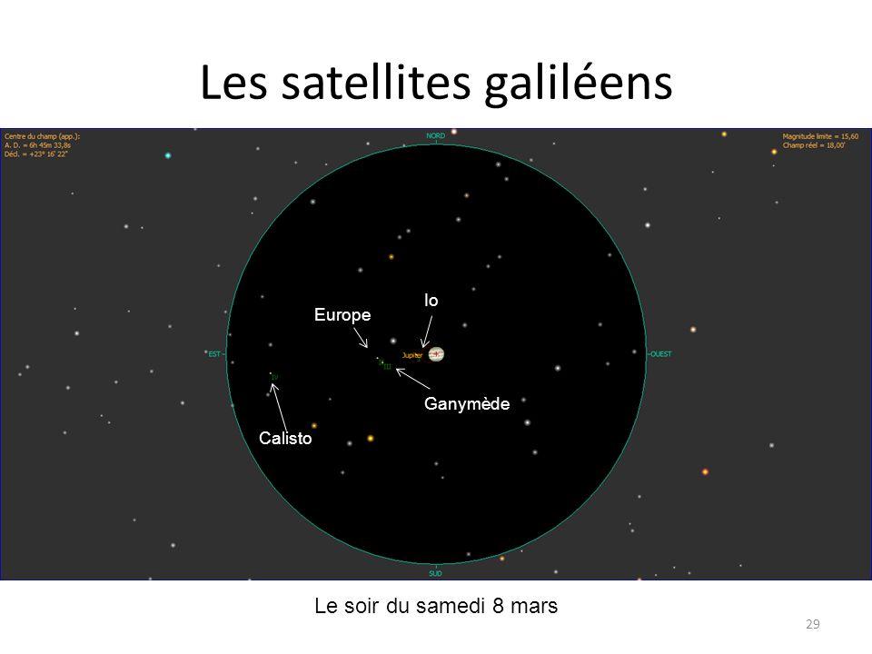 Les satellites galiléens 29 Ganymède Io Europe Callisto Le soir du samedi 8 mars Io Ganymède Europe Calisto