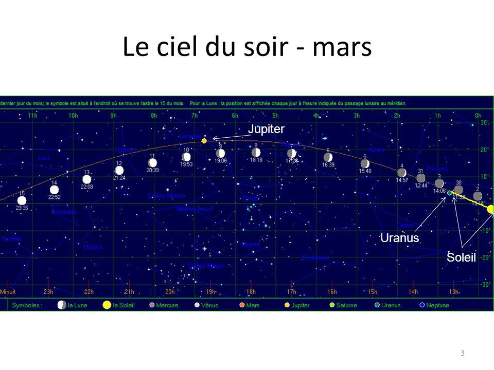 Le ciel du soir - mars 3 Soleil Mercure Vénus Saturne Neptune Uranus Soleil Vénus Neptune UranusSoleil Mercure Vénus Neptune Uranus Soleil Mercure Neptune Uranus Jupiter Soleil Uranus Jupiter