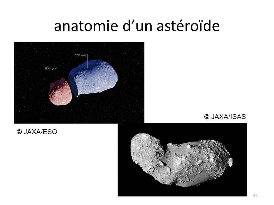 anatomie d'un astéroïde 34 © JAXA/ESO © JAXA/ISAS