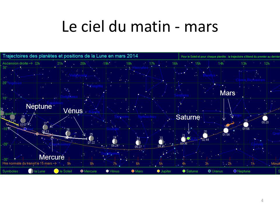 Le ciel du matin - mars 4 Uranus Jupiter Mars Jupiter Mars Mercure Saturne Soleil Jupiter Mars Saturne Mercure Soleil Mars Vénus Mercure Saturne Mars Saturne Vénus Mercure Neptune
