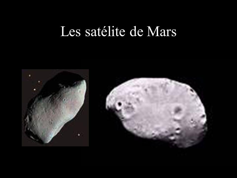 Les satélite de Mars