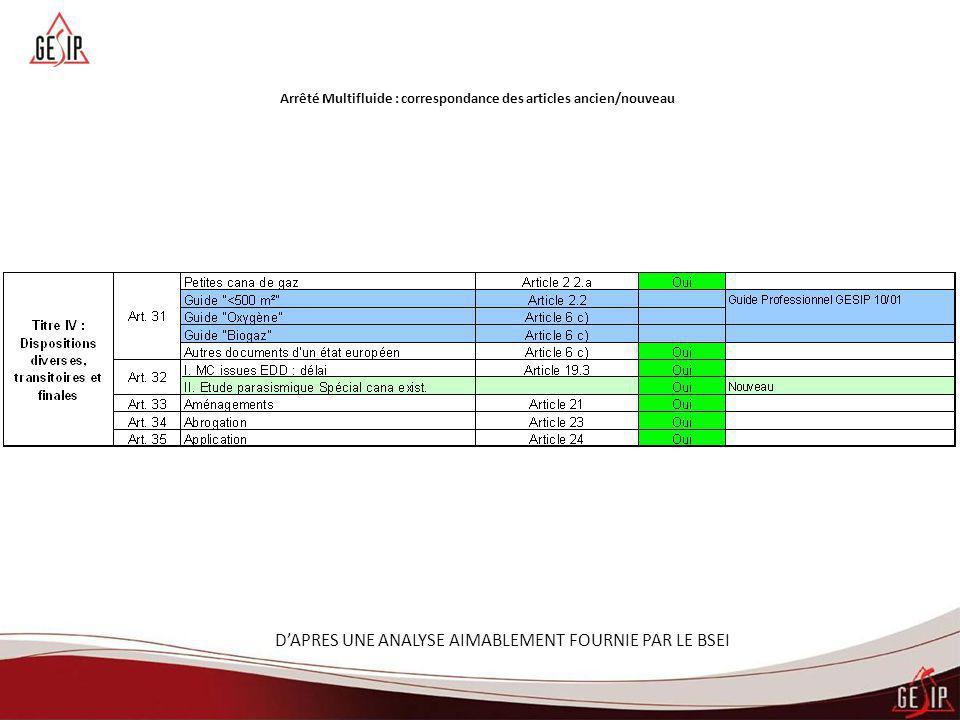 D'APRES UNE ANALYSE AIMABLEMENT FOURNIE PAR LE BSEI Arrêté Multifluide : correspondance des articles ancien/nouveau