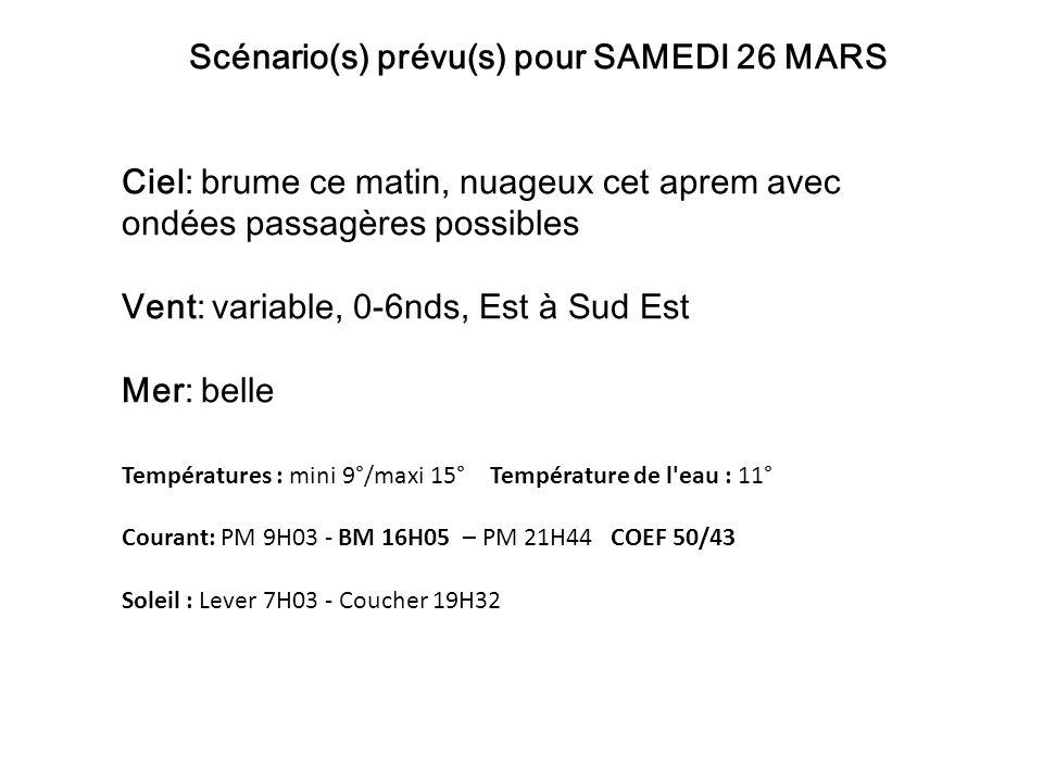 Scénario(s) prévu(s) pour SAMEDI 26 MARS Ciel: brume ce matin, nuageux cet aprem avec ondées passagères possibles Vent: variable, 0-6nds, Est à Sud Est Mer: belle Températures : mini 9°/maxi 15° Température de l eau : 11° Courant: PM 9H03 - BM 16H05 – PM 21H44 COEF 50/43 Soleil : Lever 7H03 - Coucher 19H32
