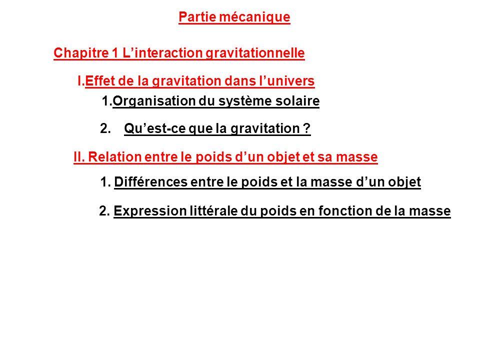 Partie mécanique Chapitre 1 L'interaction gravitationnelle I.Effet de la gravitation dans l'universEffet de la gravitation dans l'univers 1.Organisati