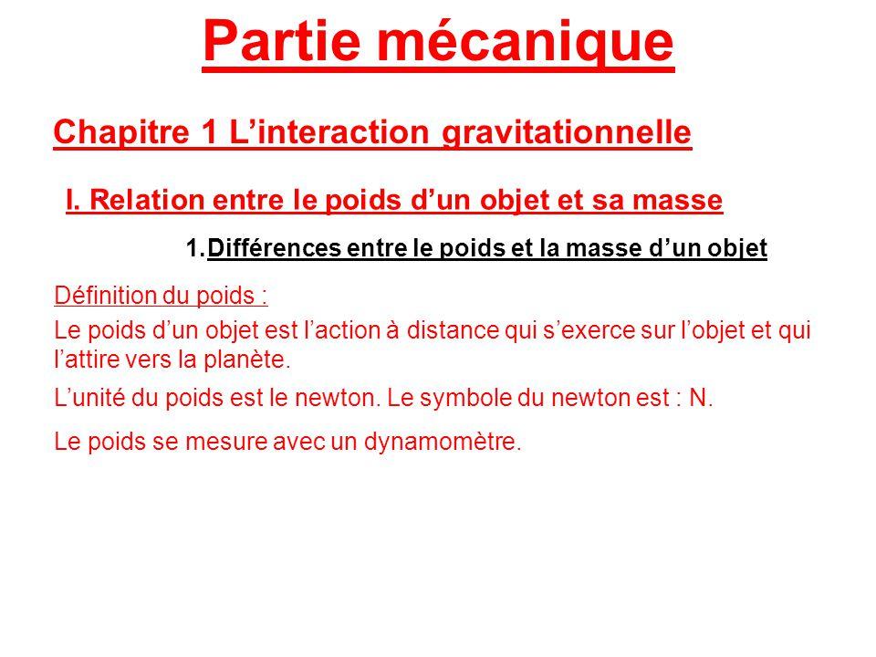 Partie mécanique Chapitre 1 L'interaction gravitationnelle. I. Relation entre le poids d'un objet et sa masse 1.Différences entre le poids et la masse