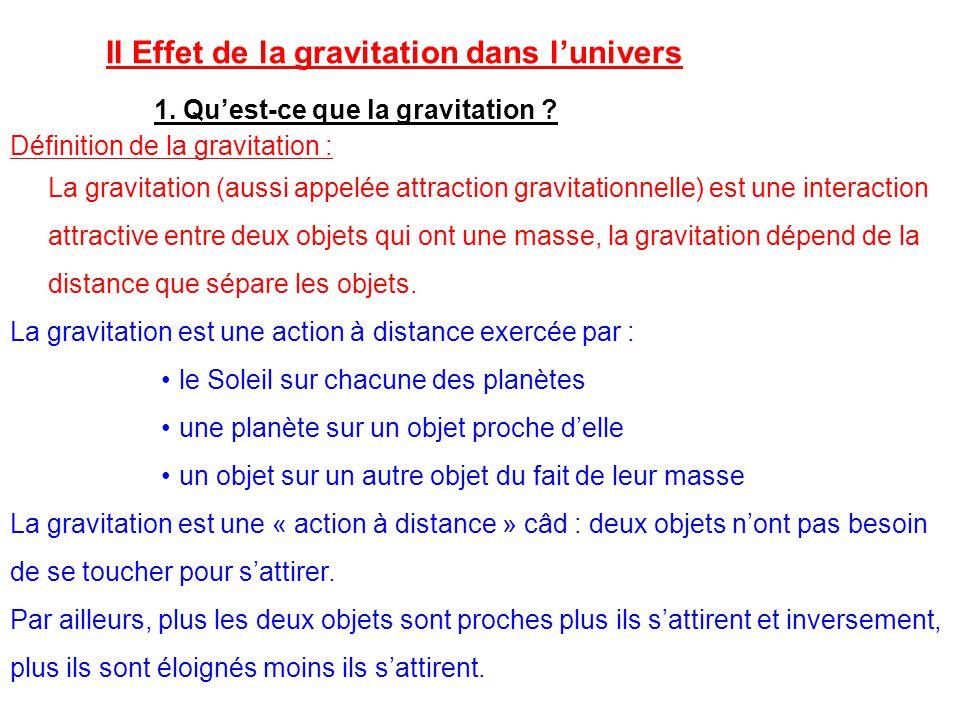 1. Qu'est-ce que la gravitation ? Définition de la gravitation : La gravitation (aussi appelée attraction gravitationnelle) est une interaction attrac