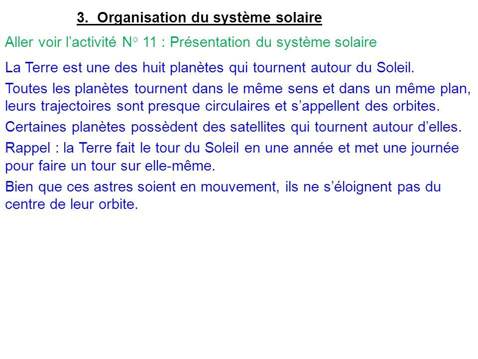 3. Organisation du système solaire Aller voir l'activité N° 11 : Présentation du système solaire La Terre est une des huit planètes qui tournent autou