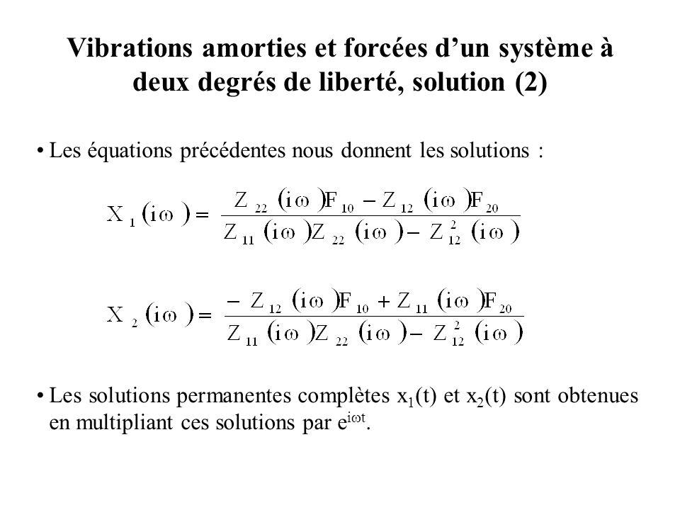 Vibrations amorties et forcées d'un système à deux degrés de liberté, solution (2) Les équations précédentes nous donnent les solutions : Les solutions permanentes complètes x 1 (t) et x 2 (t) sont obtenues en multipliant ces solutions par e i  t.