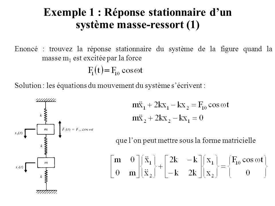 Exemple 1 : Réponse stationnaire d'un système masse-ressort (1) Enoncé : trouvez la réponse stationnaire du système de la figure quand la masse m 1 est excitée par la force Solution : les équations du mouvement du système s'écrivent : que l'on peut mettre sous la forme matricielle