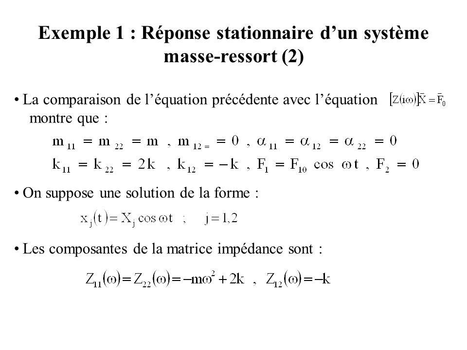 Exemple 1 : Réponse stationnaire d'un système masse-ressort (2) La comparaison de l'équation précédente avec l'équation montre que : On suppose une solution de la forme : Les composantes de la matrice impédance sont :