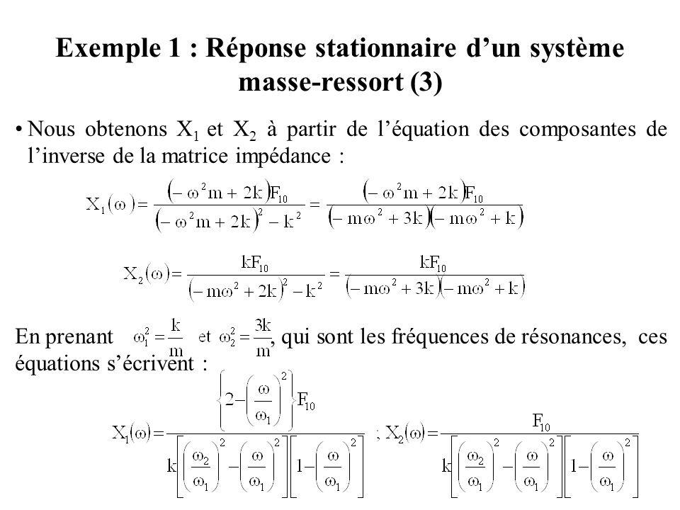 Exemple 1 : Réponse stationnaire d'un système masse-ressort (3) Nous obtenons X 1 et X 2 à partir de l'équation des composantes de l'inverse de la matrice impédance : En prenant, qui sont les fréquences de résonances, ces équations s'écrivent :