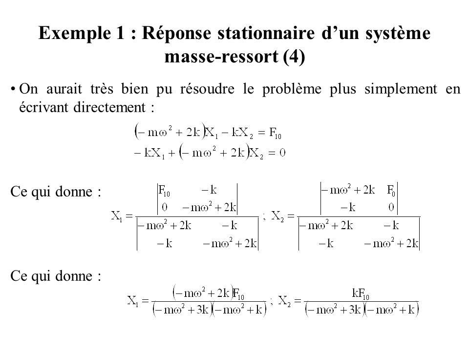 Exemple 1 : Réponse stationnaire d'un système masse-ressort (4) On aurait très bien pu résoudre le problème plus simplement en écrivant directement : Ce qui donne :