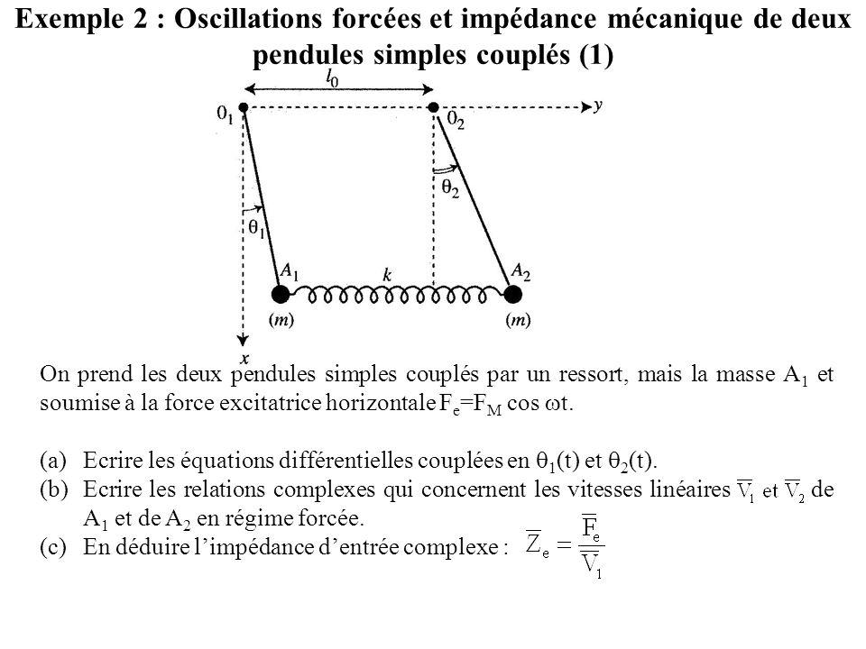 Exemple 2 : Oscillations forcées et impédance mécanique de deux pendules simples couplés (1) On prend les deux pendules simples couplés par un ressort, mais la masse A 1 et soumise à la force excitatrice horizontale F e =F M cos  t.