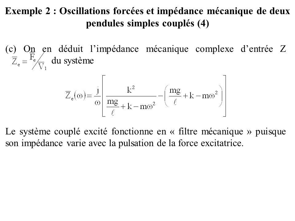 Exemple 2 : Oscillations forcées et impédance mécanique de deux pendules simples couplés (4) (c) On en déduit l'impédance mécanique complexe d'entrée Z du système Le système couplé excité fonctionne en « filtre mécanique » puisque son impédance varie avec la pulsation de la force excitatrice.