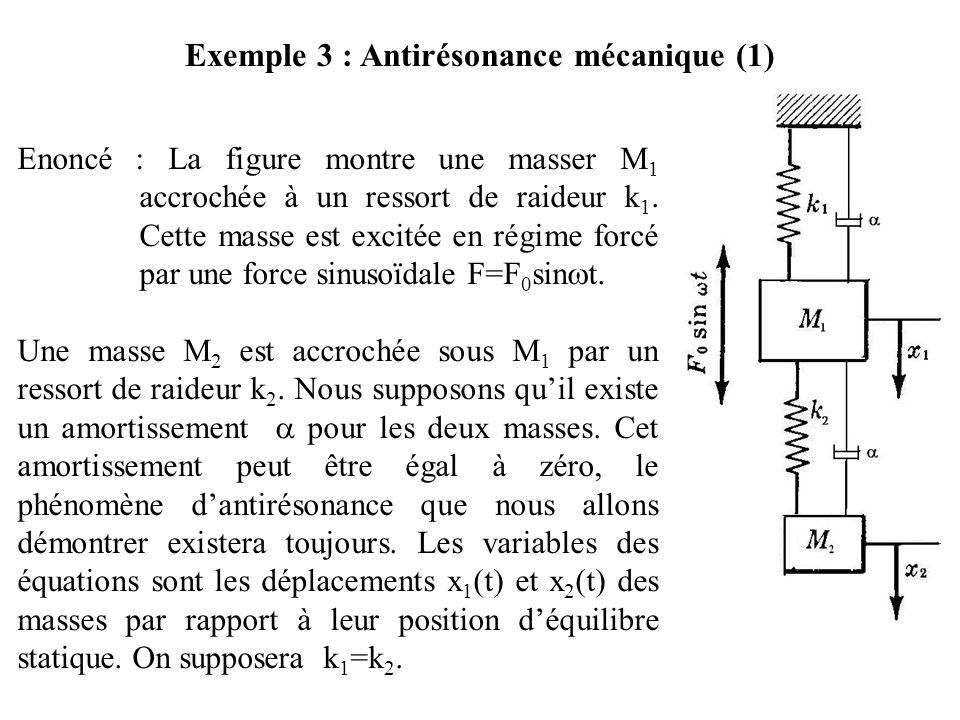 Exemple 3 : Antirésonance mécanique (1) Enoncé : La figure montre une masser M 1 accrochée à un ressort de raideur k 1.
