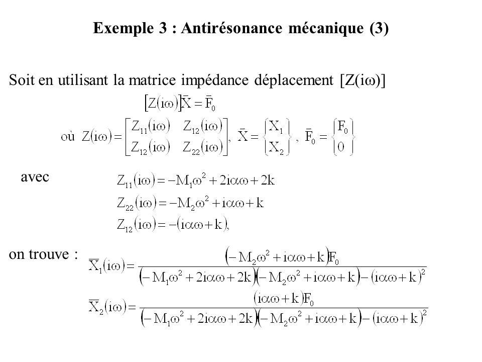 Exemple 3 : Antirésonance mécanique (3) Soit en utilisant la matrice impédance déplacement [Z(i  )] avec on trouve :