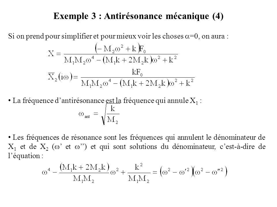 Exemple 3 : Antirésonance mécanique (4) Si on prend pour simplifier et pour mieux voir les choses  =0, on aura : La fréquence d'antirésonance est la fréquence qui annule X 1 : Les fréquences de résonance sont les fréquences qui annulent le dénominateur de X 1 et de X 2 (  ' et  '') et qui sont solutions du dénominateur, c'est-à-dire de l'équation :
