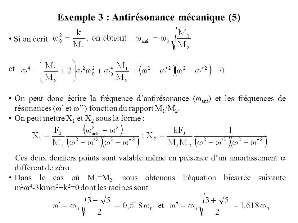 Exemple 3 : Antirésonance mécanique (5) Si on écrit et On peut donc écrire la fréquence d'antirésonance (  ant ) et les fréquences de résonances (  ' et  '') fonction du rapport M 1 /M 2.