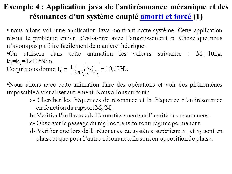 Exemple 4 : Application java de l'antirésonance mécanique et des résonances d'un système couplé amorti et forcé (1)amorti et forcé nous allons voir une application Java montrant notre système.