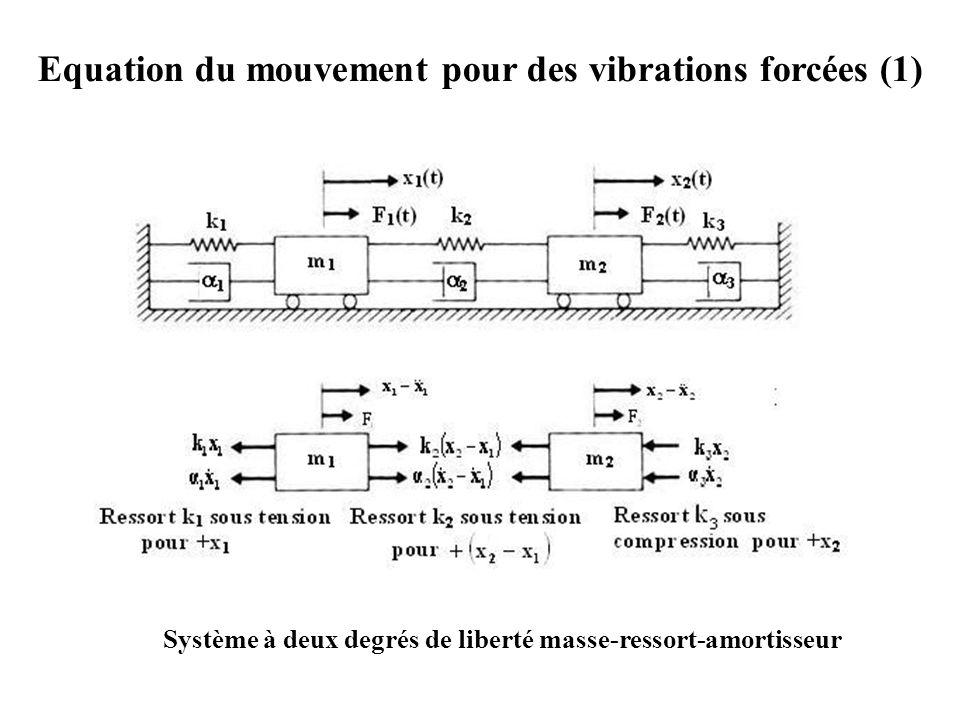 Equation du mouvement pour des vibrations forcées (2) Energies cinétique et potentielle, Lagrangien et fonction de dissipation : Les équations de Lagrange s'écrivent : Les équations du mouvement sont :