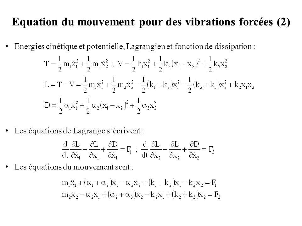 Exemple 1 : Réponse stationnaire d'un système masse-ressort (5) Réponses X 1 et X 2 en termes du paramètre sans dimension  /  1.