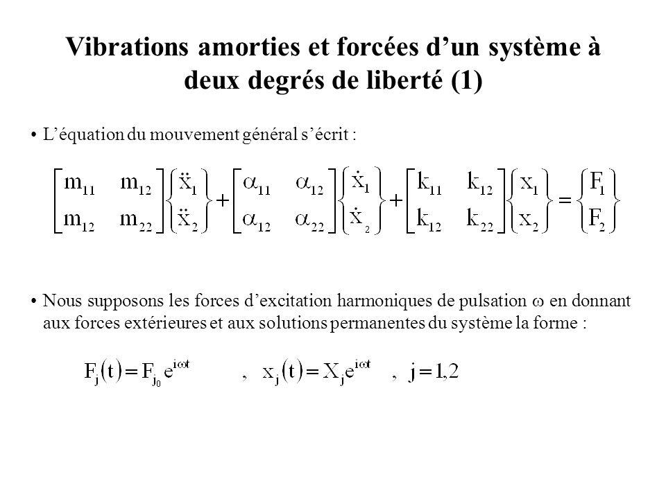 Vibrations amorties et forcées d'un système à deux degrés de liberté (1) L'équation du mouvement général s'écrit : Nous supposons les forces d'excitation harmoniques de pulsation  en donnant aux forces extérieures et aux solutions permanentes du système la forme :