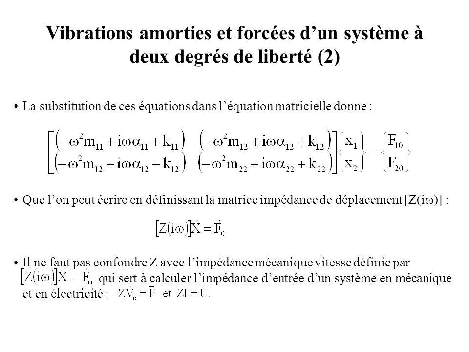 Vibrations amorties et forcées d'un système à deux degrés de liberté (2) La substitution de ces équations dans l'équation matricielle donne : Que l'on peut écrire en définissant la matrice impédance de déplacement [Z(i  )] : Il ne faut pas confondre Z avec l'impédance mécanique vitesse définie par qui sert à calculer l'impédance d'entrée d'un système en mécanique et en électricité :