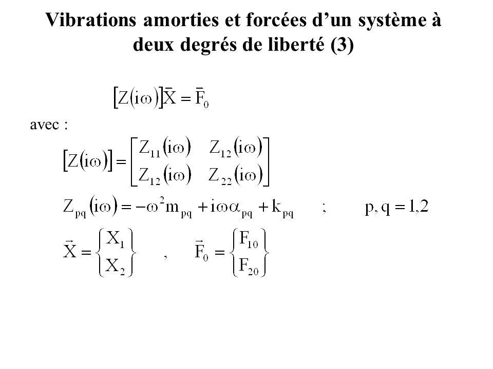 Vibrations amorties et forcées d'un système à deux degrés de liberté, solution (1) On peut réécrire l'équation de la manière suivante : Où l'inverse de la matrice impédance s'écrit :