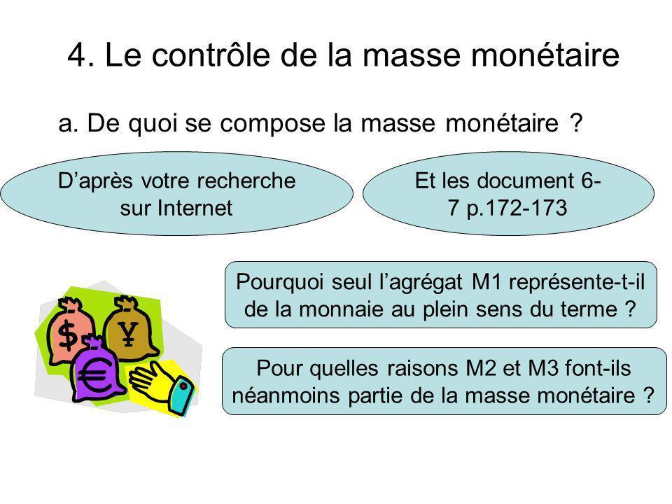 a. De quoi se compose la masse monétaire ? D'après votre recherche sur Internet Et les document 6- 7 p.172-173 Pourquoi seul l'agrégat M1 représente-t