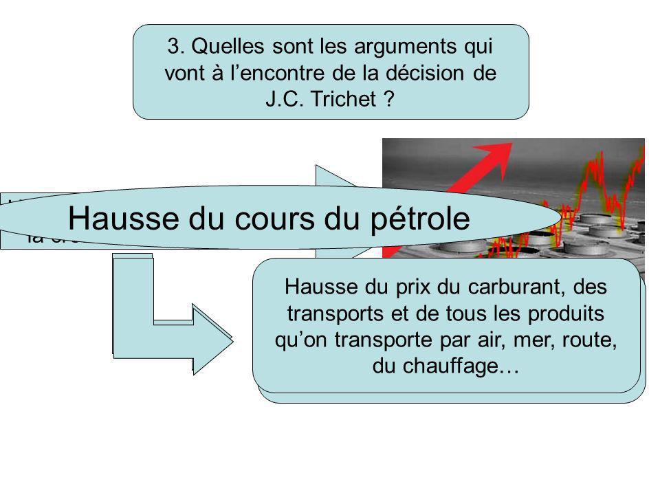 Hausse du prix de tous les produits dans la production desquels entre le pétrole (matières plastiques,carburants…) 3. Quelles sont les arguments qui v