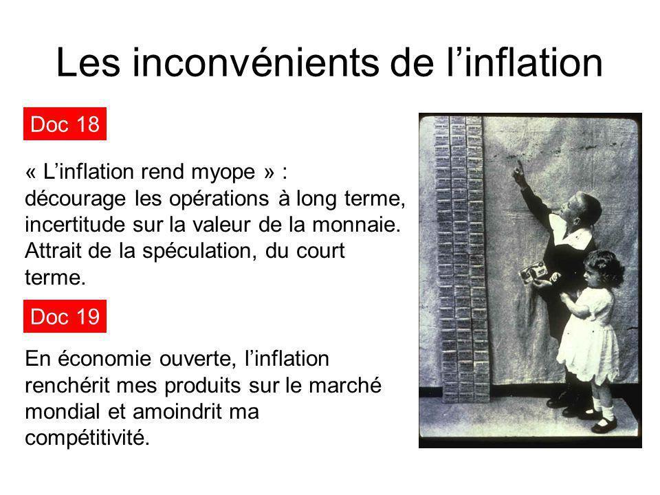 Les inconvénients de l'inflation Doc 18 « L'inflation rend myope » : décourage les opérations à long terme, incertitude sur la valeur de la monnaie. A