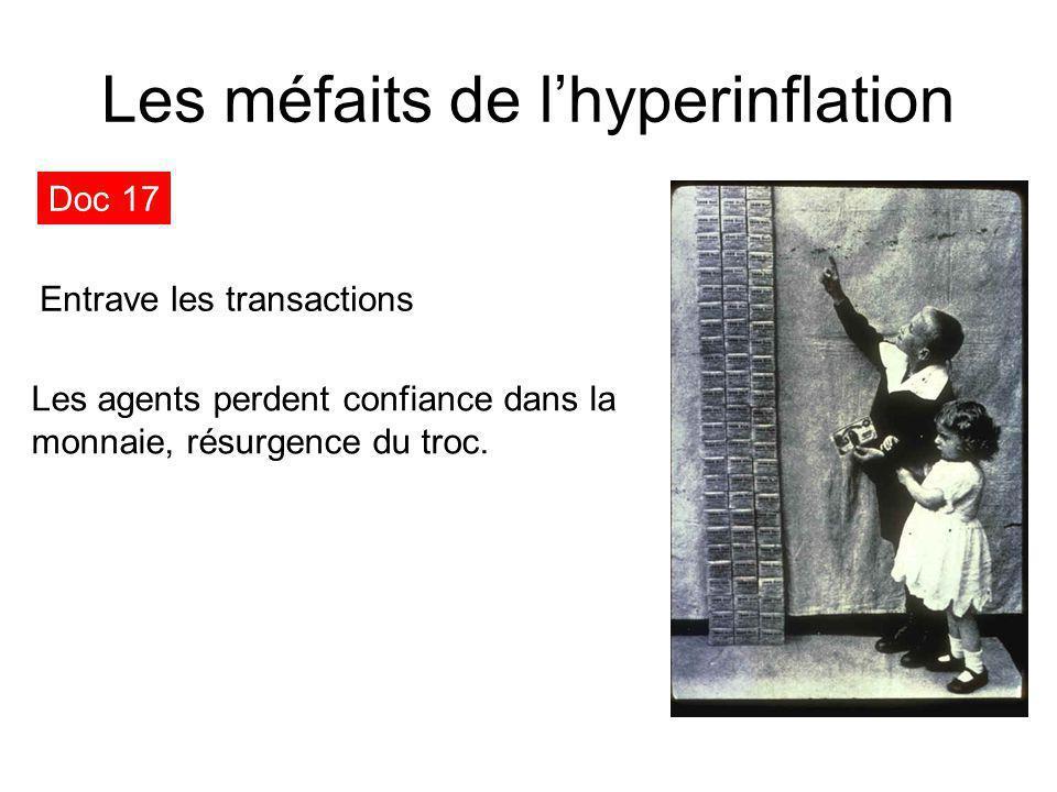 Les méfaits de l'hyperinflation Doc 17 Entrave les transactions Les agents perdent confiance dans la monnaie, résurgence du troc.