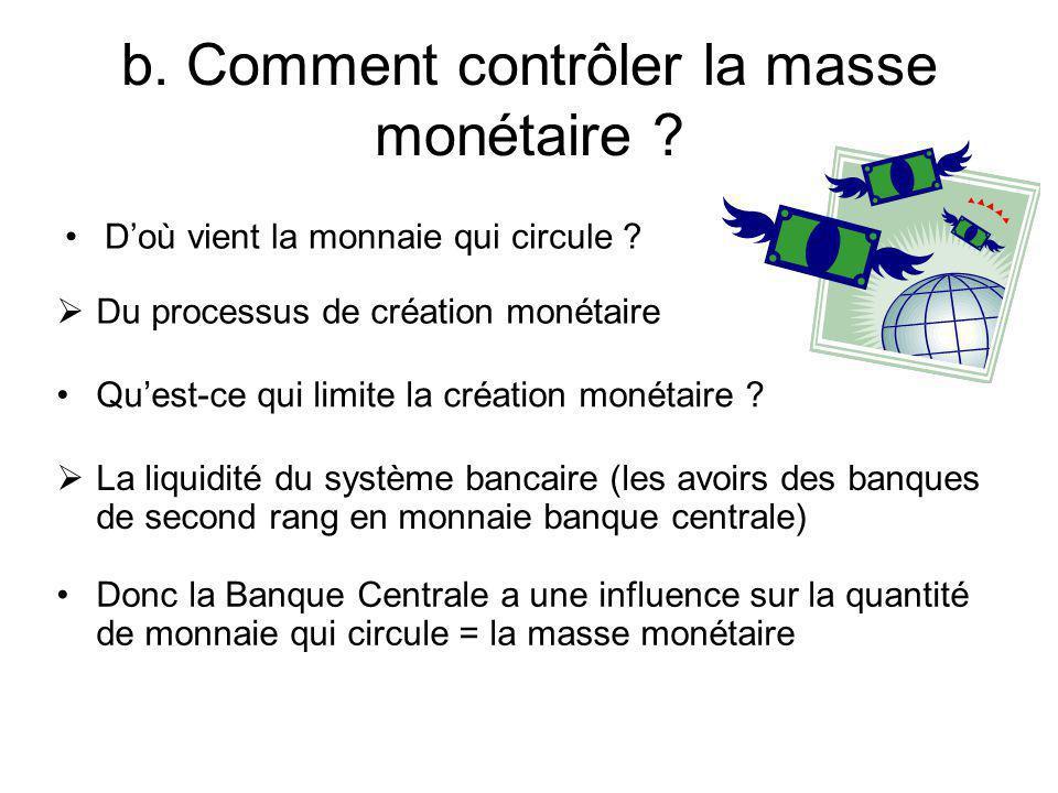 b. Comment contrôler la masse monétaire ? D'où vient la monnaie qui circule ?  Du processus de création monétaire Qu'est-ce qui limite la création mo